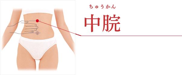 中脘(ちゅうかん)