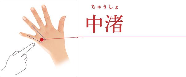 中渚(ちゅうしょ)